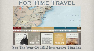 logo for The War of 1812 interactive timeline